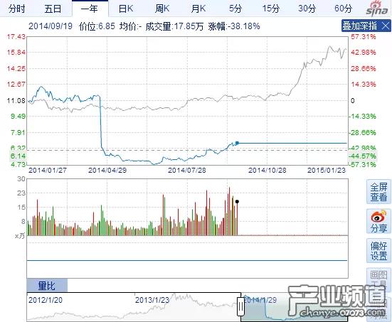 友利控股拟收购中清龙图100%股权